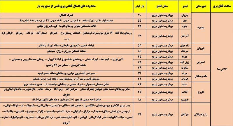 جدول زمان بندی قطعی برق امروز 13 خرداد 1400 همه استان ها