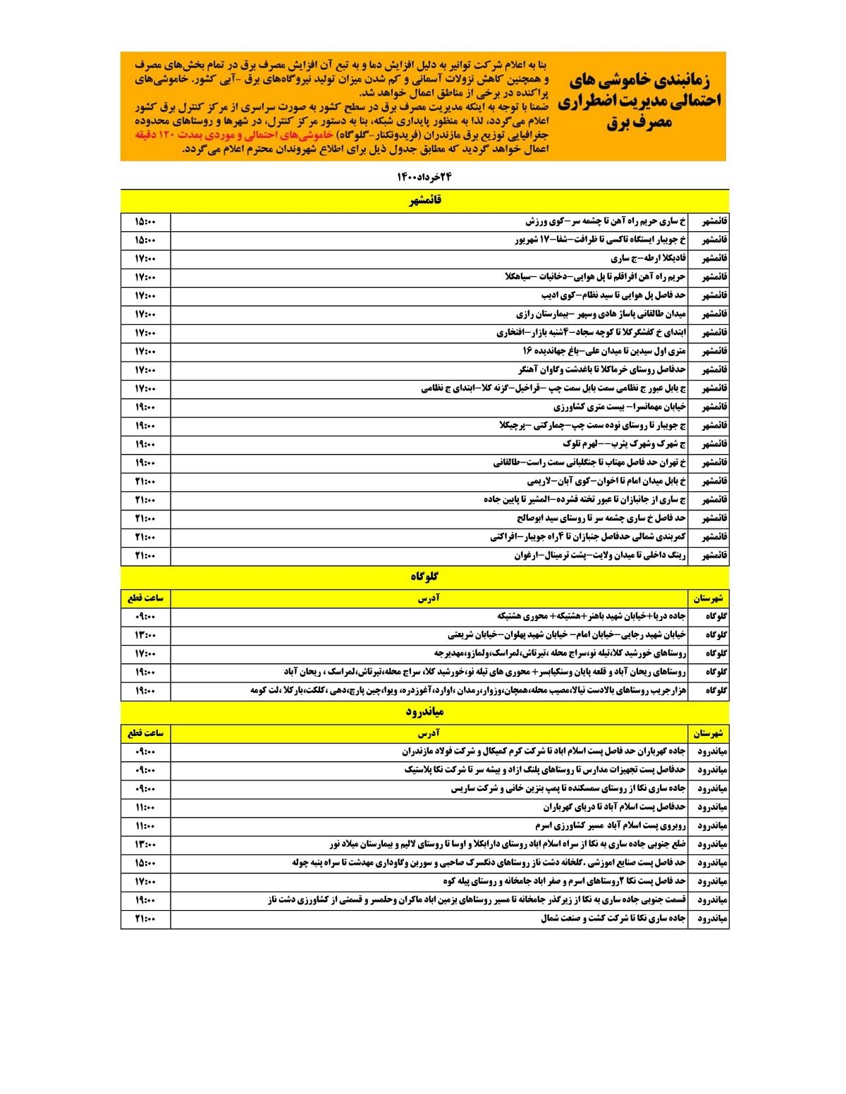 جدول زمان بندی قطعی برق امروز 24 خرداد 1400 مازندران