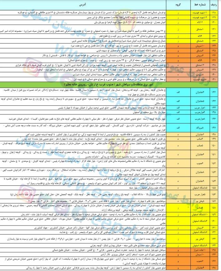 جدول قطعی برق امروز 20 خرداد 1400 همه استانها