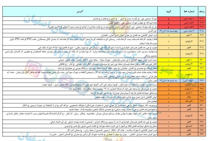 جدول قطعی برق امروز 19 خرداد 1400