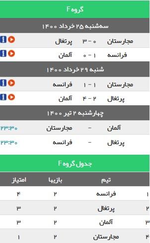 ساعت پخش والیبال امروز ایران آرژانتین 1 تیر 1400
