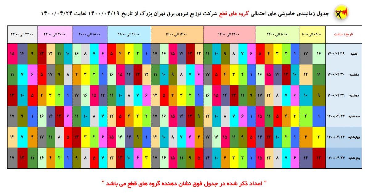 جدول قطعی برق امروز 20 تیر 1400