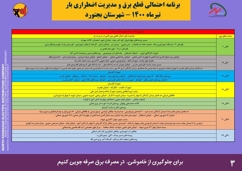 جدول قطعی برق امروز 13 تیر 1400 همه استان ها
