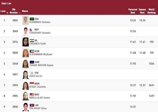 پخش زنده دو 100 متر فرزانه فصیحی المپیک توکیو 2020 [8 مرداد]