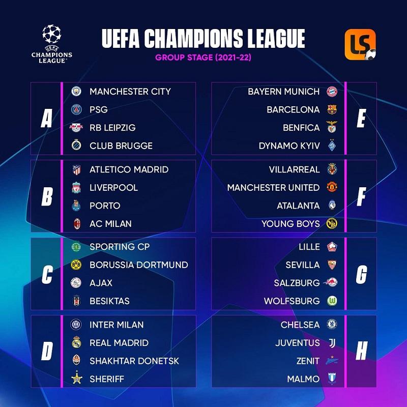گروه بندی لیگ قهرمانان اروپا 2021/22 مشخص شد [+گزارش مراسم قرعه کشی]