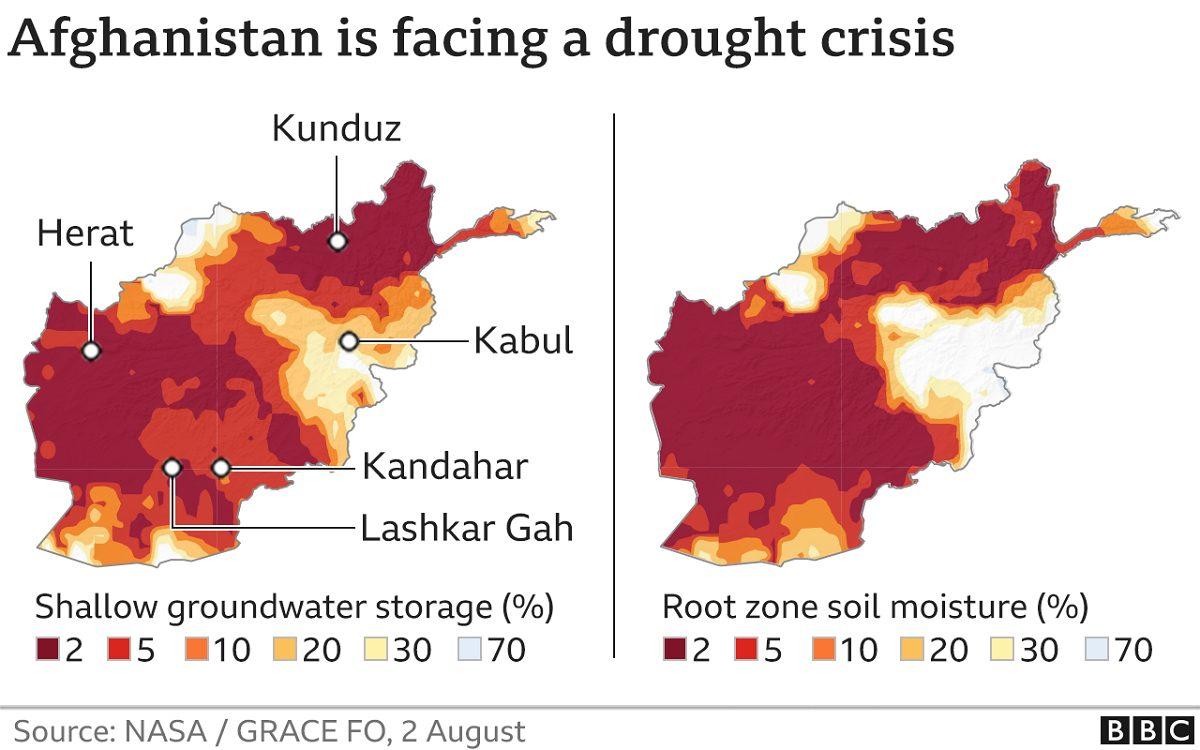 وضعیت رطوبت خاک و ذخیره آبهای زیر زمینی در افغانستان