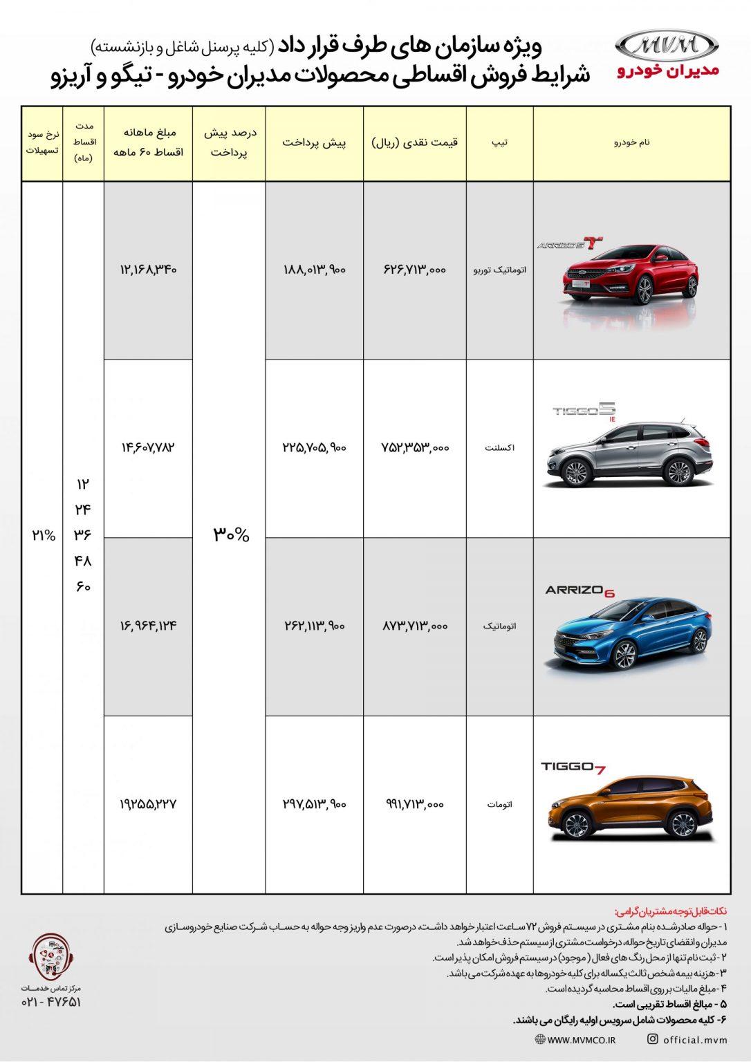 طرح فروش قسطی خودرو به بازنشستگان + جزئیات