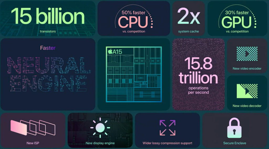 آیفون 13 و آیفون 13 مینی (Apple iPhone 13 Mini) رونمایی شدند [+قیمت و مشخصات فنی]